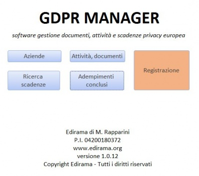 Software GDPR Manager